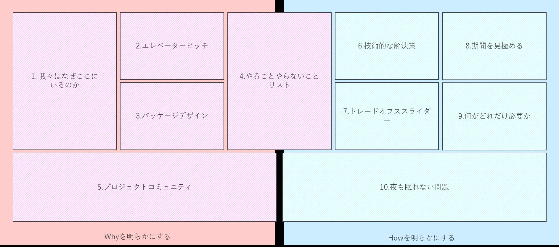 日本文化創出株式会社_集客・反響サービス_facebook広告