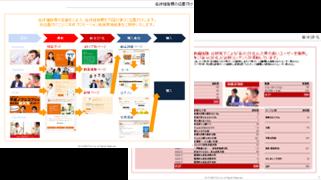 日本文化創出株式会社_調査・解析サービス_解析サービス_株式会社電通iX様