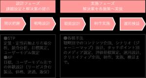 日本文化創出株式会社_コンサルティングサービス