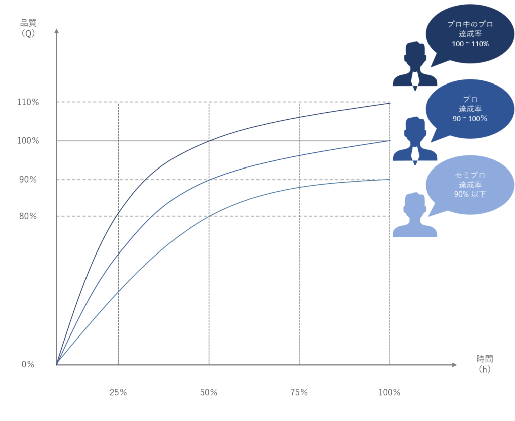 ウェブコンサルティング,WEBコンサルティング,集客,東京,日本文化創出株式会社