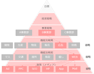 日本文化創出株式会社_3つの強み