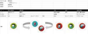 シナリオ設計,カスタマージャーニーマップ,ウェブコンサルティング,WEBコンサルティング,東京,日本文化創出株式会社