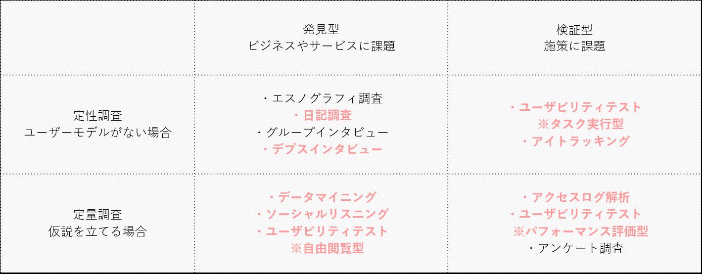 日本文化創出株式会社_調査・分析サービス