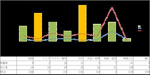 ユーザーテスト,ユーザビリティテスト,ウェブコンサルティング,WEBコンサルティング,東京,日本文化創出株式会社