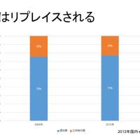 インターネット広告業界,市場調査,ウェブコンサルティング,WEBコンサルティング,東京,日本文化創出株式会社
